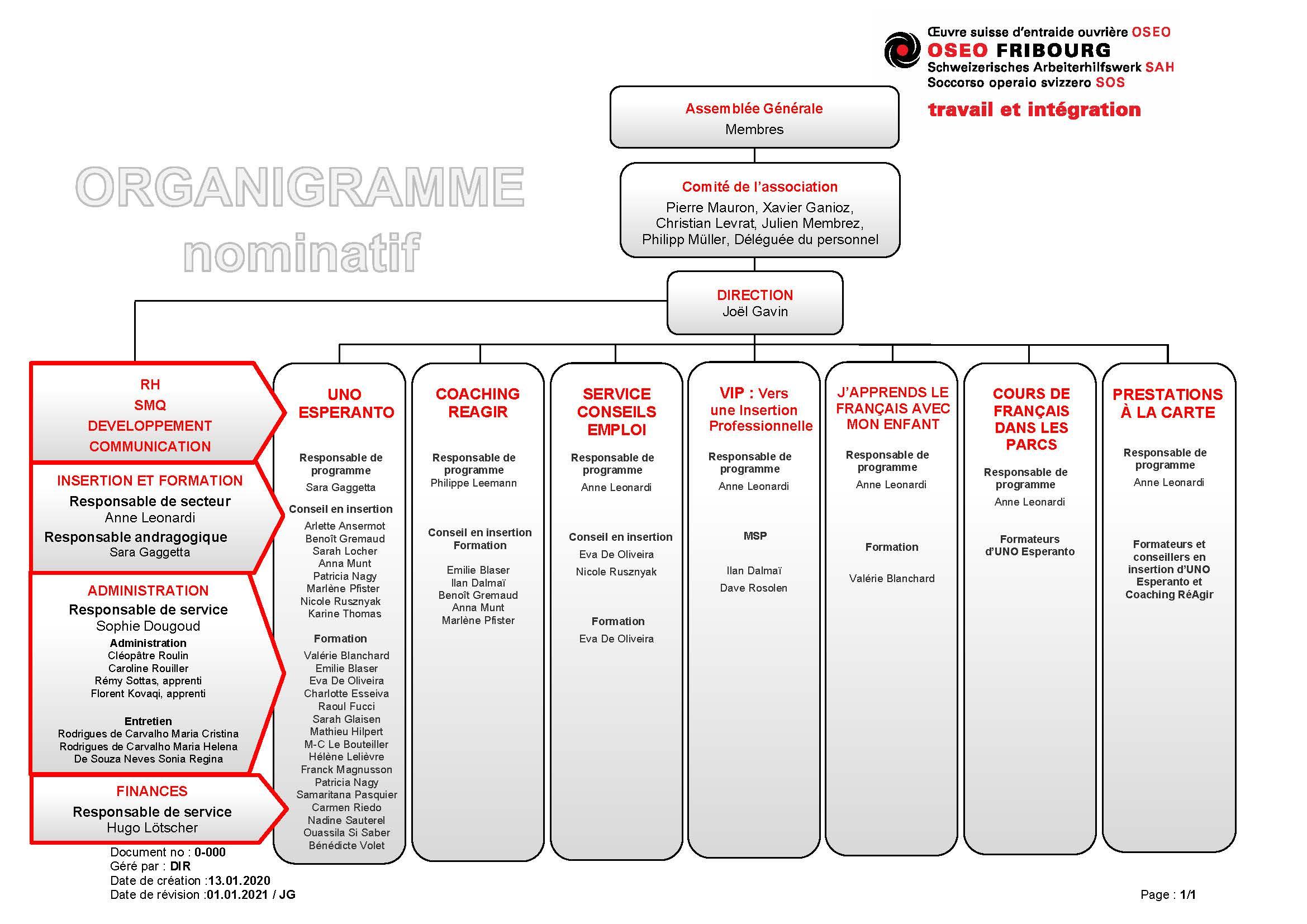 organigramme_nominatif2